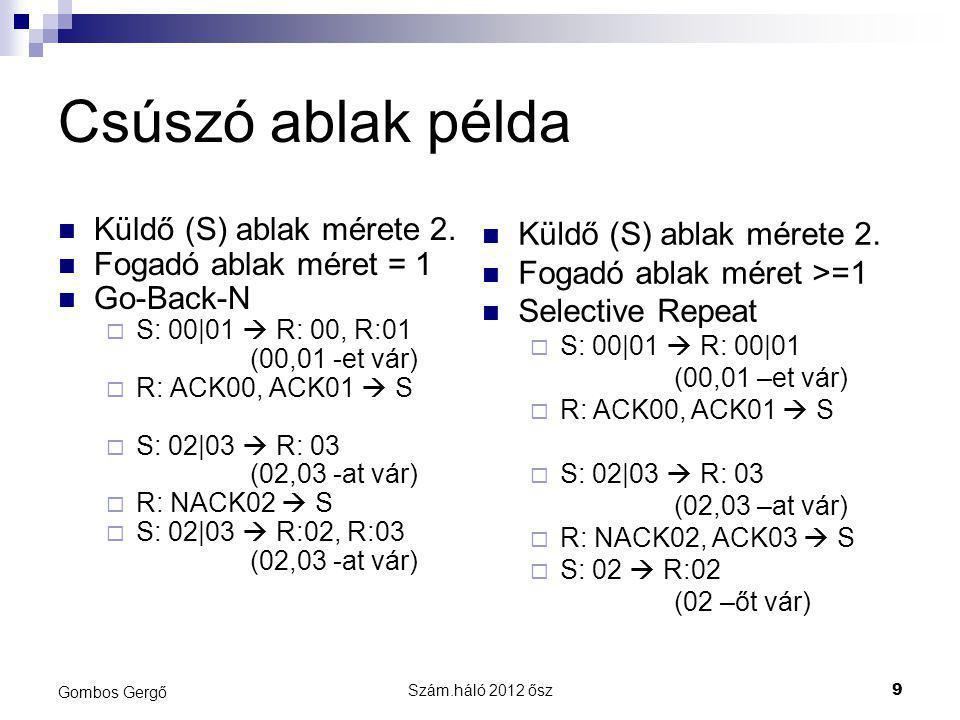 Csúszó ablak példa Küldő (S) ablak mérete 2. Küldő (S) ablak mérete 2.