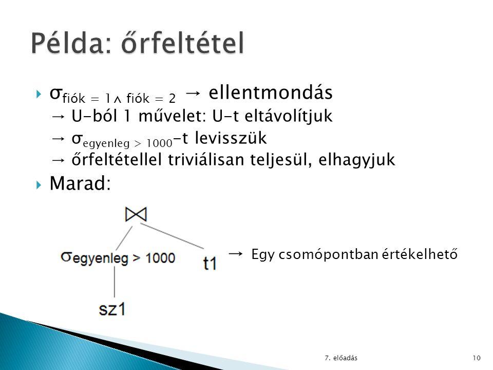 Példa: őrfeltétel σfiók = 1⋀ fiók = 2 → ellentmondás