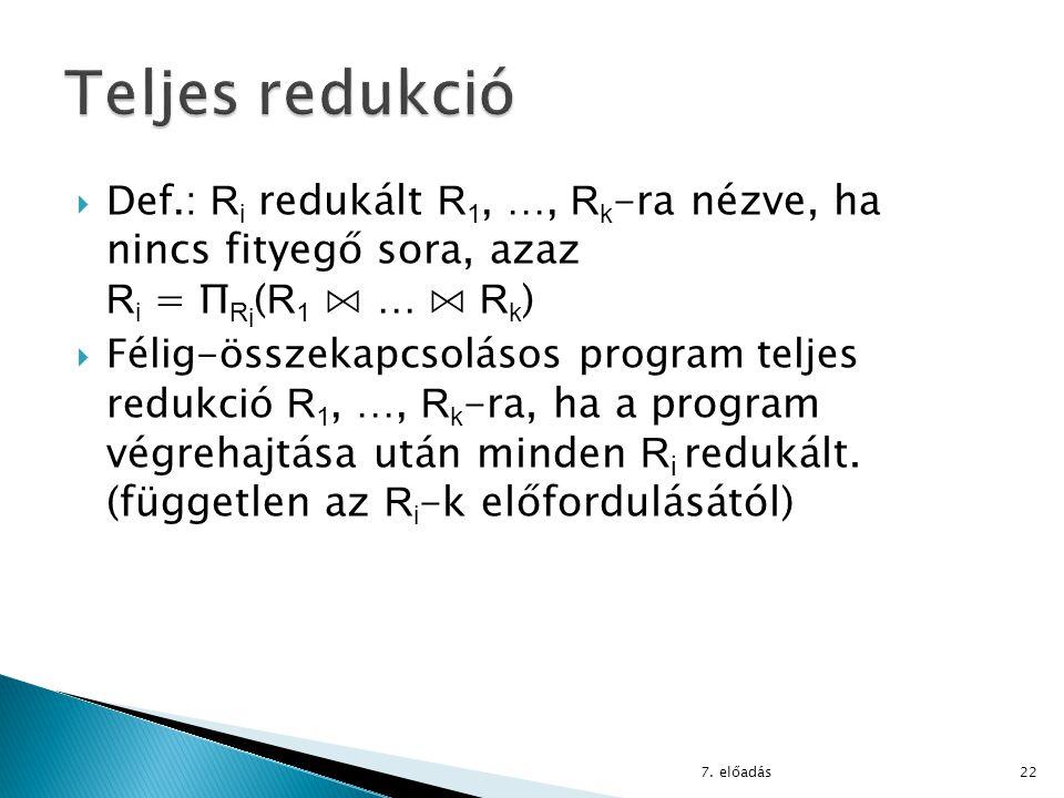 Teljes redukció Def.: Ri redukált R1, …, Rk-ra nézve, ha nincs fityegő sora, azaz Ri = ΠRi(R1 ⋈ … ⋈ Rk)