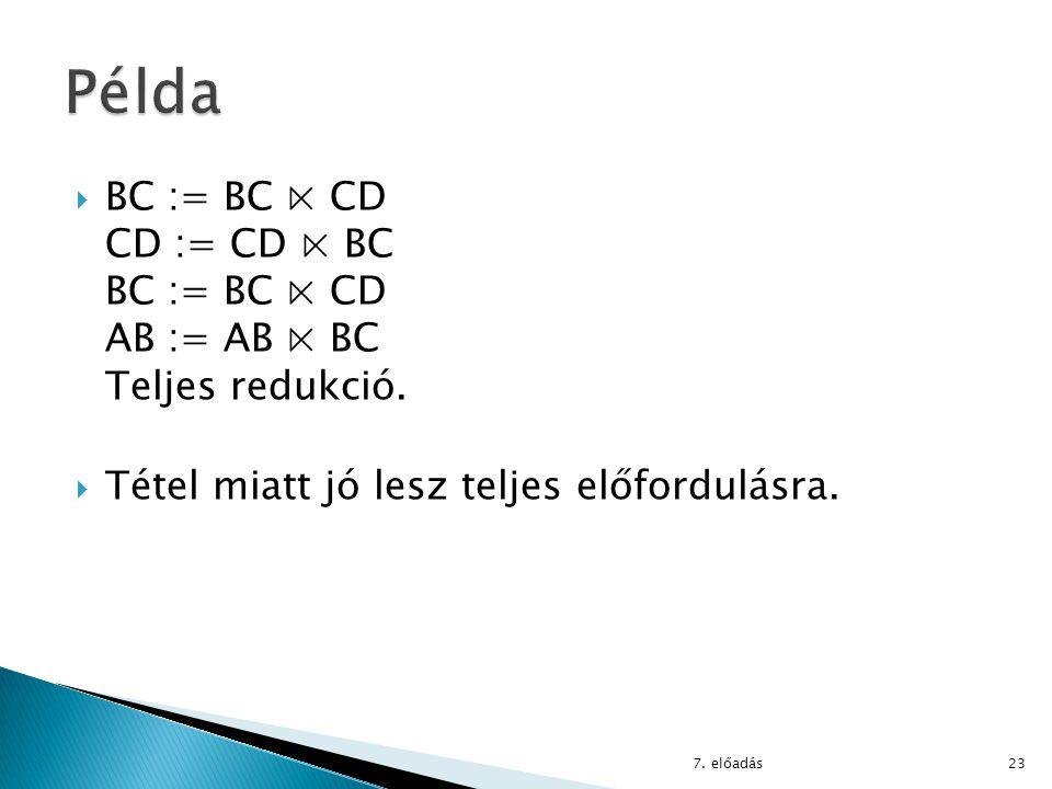 Példa BC := BC ⋉ CD CD := CD ⋉ BC BC := BC ⋉ CD AB := AB ⋉ BC Teljes redukció. Tétel miatt jó lesz teljes előfordulásra.