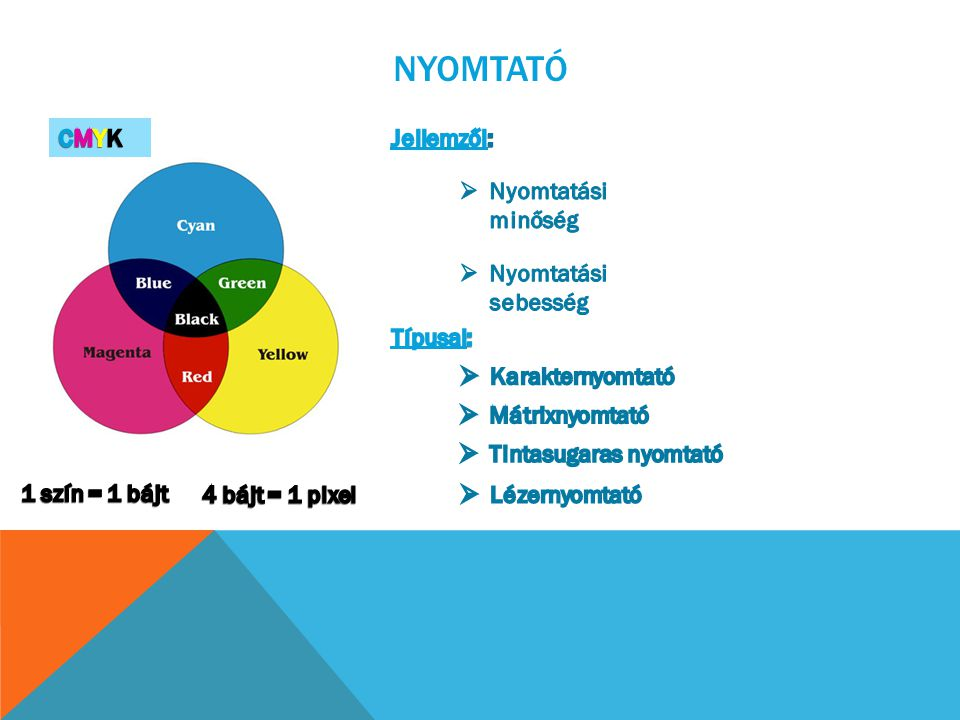 Nyomtató CMYK Jellemzői: Nyomtatási minőség Nyomtatási sebesség