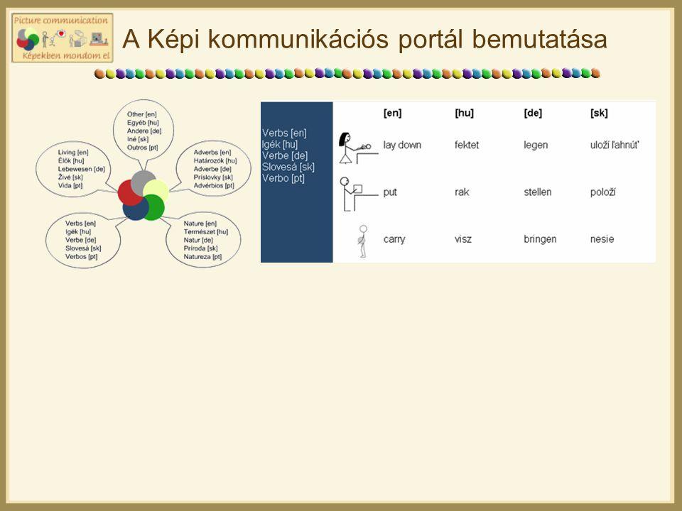 A Képi kommunikációs portál bemutatása
