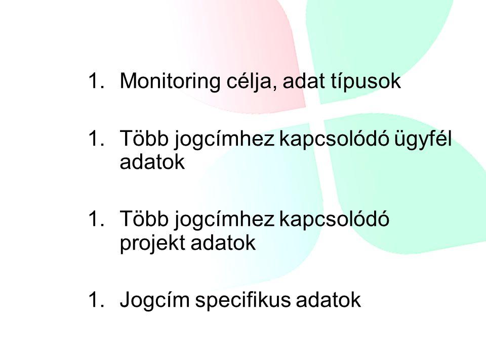 Monitoring célja, adat típusok
