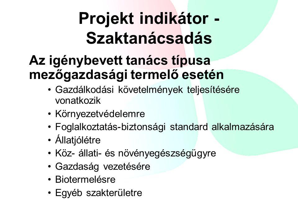 Projekt indikátor - Szaktanácsadás