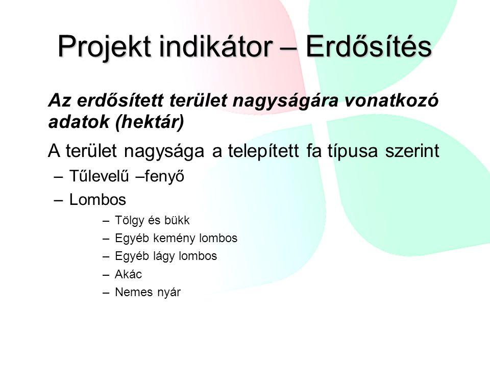 Projekt indikátor – Erdősítés