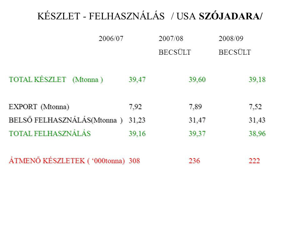 KÉSZLET - FELHASZNÁLÁS / USA SZÓJADARA/