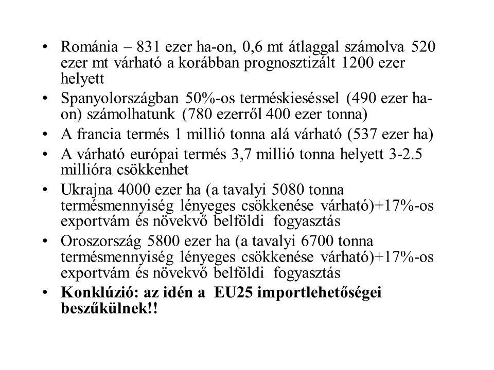 Románia – 831 ezer ha-on, 0,6 mt átlaggal számolva 520 ezer mt várható a korábban prognosztizált 1200 ezer helyett
