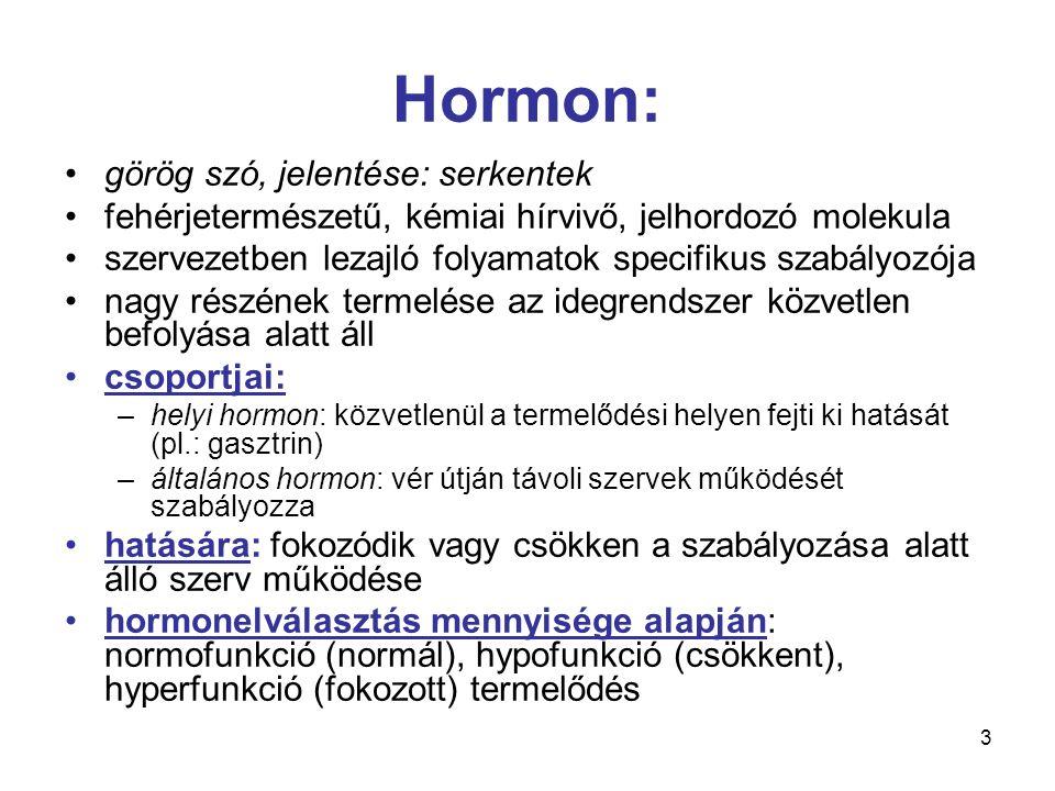 Hormon: görög szó, jelentése: serkentek