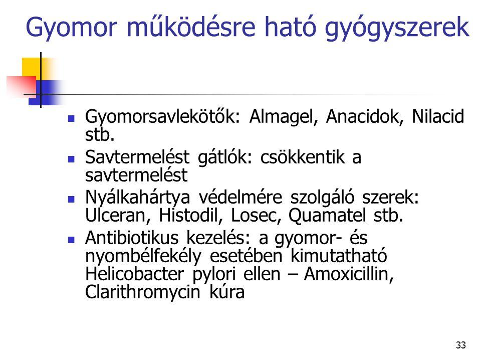 Gyomor működésre ható gyógyszerek