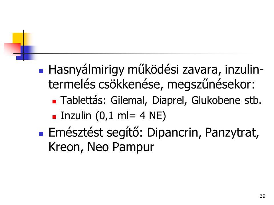 Emésztést segítő: Dipancrin, Panzytrat, Kreon, Neo Pampur