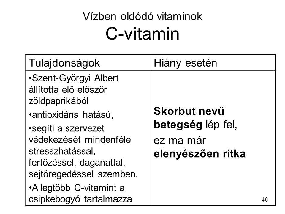 Vízben oldódó vitaminok C-vitamin
