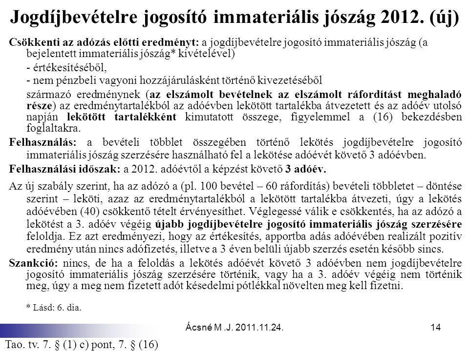 Jogdíjbevételre jogosító immateriális jószág 2012. (új)
