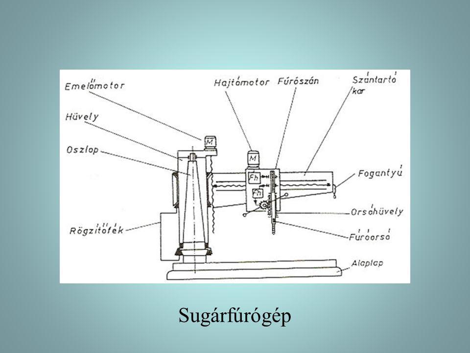 Sugárfúrógép