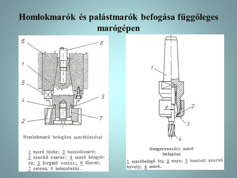 Homlokmarók és palástmarók befogása függőleges marógépen