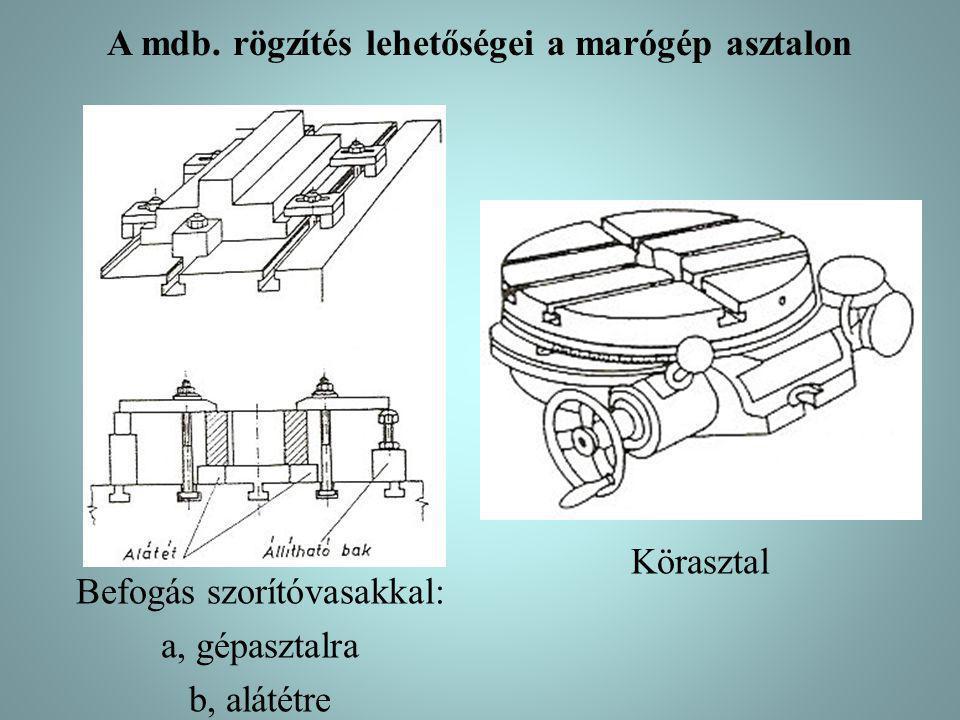 A mdb. rögzítés lehetőségei a marógép asztalon