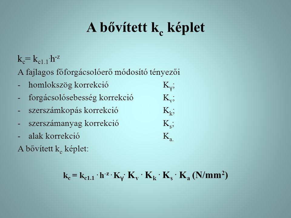 kc = kc1.1 . h-z . Kγ. Kv . Kk . Ks . Ka (N/mm2)