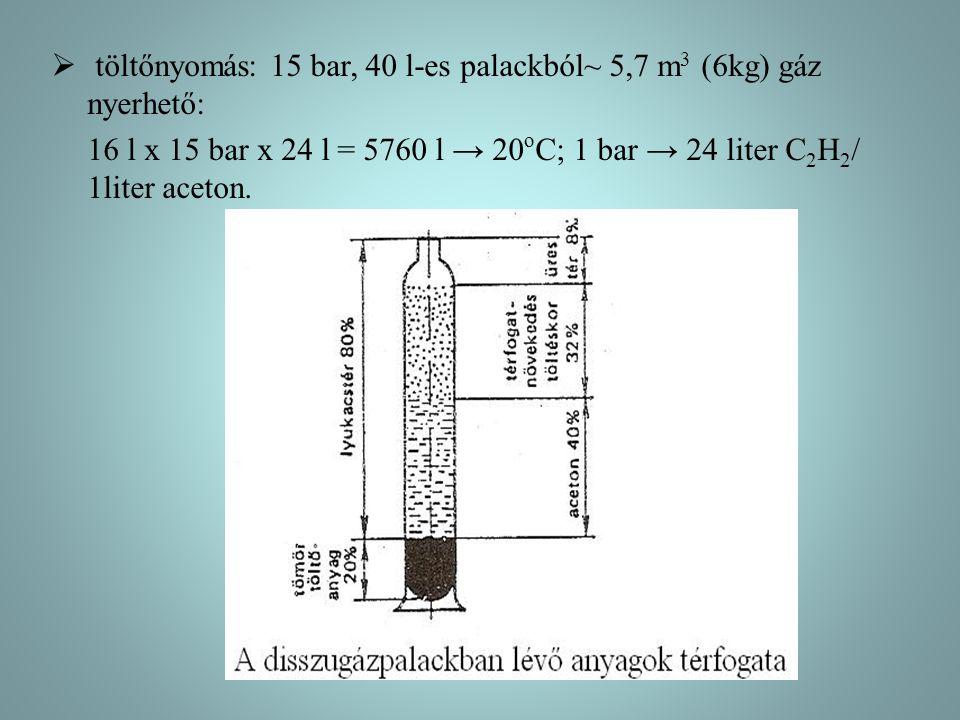 töltőnyomás: 15 bar, 40 l-es palackból~ 5,7 m3 (6kg) gáz nyerhető: