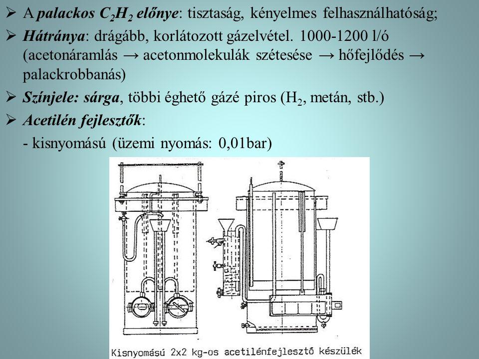 A palackos C2H2 előnye: tisztaság, kényelmes felhasználhatóság;