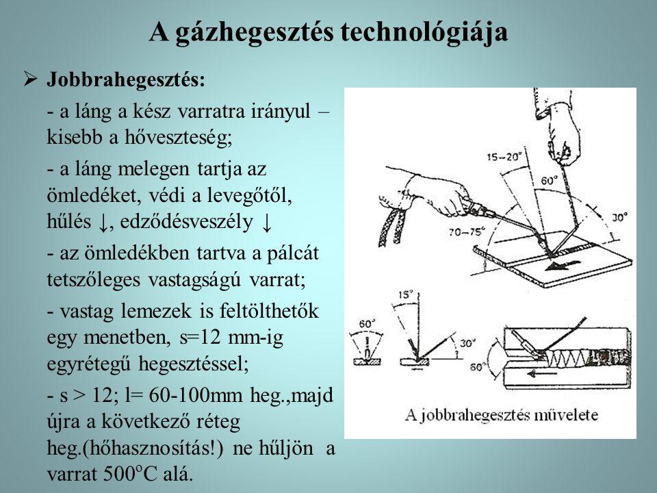 A gázhegesztés technológiája