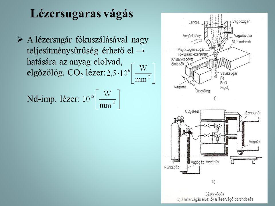 Lézersugaras vágás A lézersugár fókuszálásával nagy teljesítménysűrűség érhető el → hatására az anyag elolvad, elgőzölög. CO2 lézer: