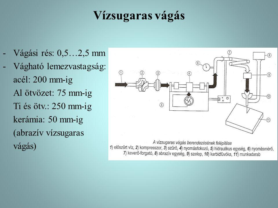 Vízsugaras vágás Vágási rés: 0,5…2,5 mm Vágható lemezvastagság: