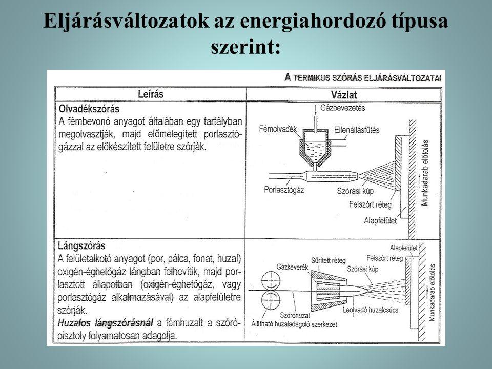 Eljárásváltozatok az energiahordozó típusa szerint: