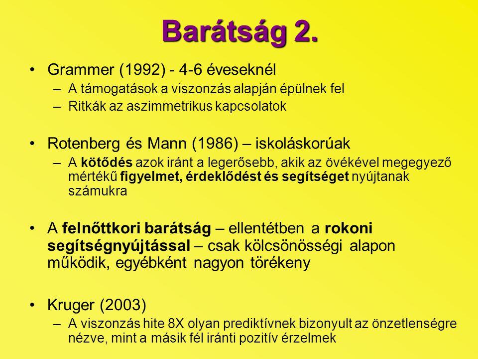 Barátság 2. Grammer (1992) - 4-6 éveseknél