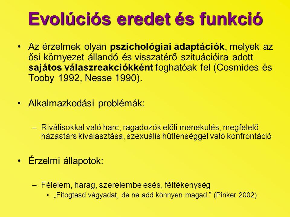 Evolúciós eredet és funkció