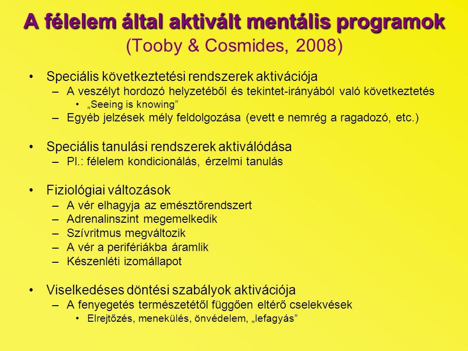 A félelem által aktivált mentális programok (Tooby & Cosmides, 2008)