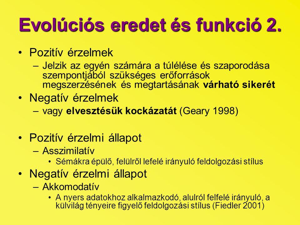 Evolúciós eredet és funkció 2.