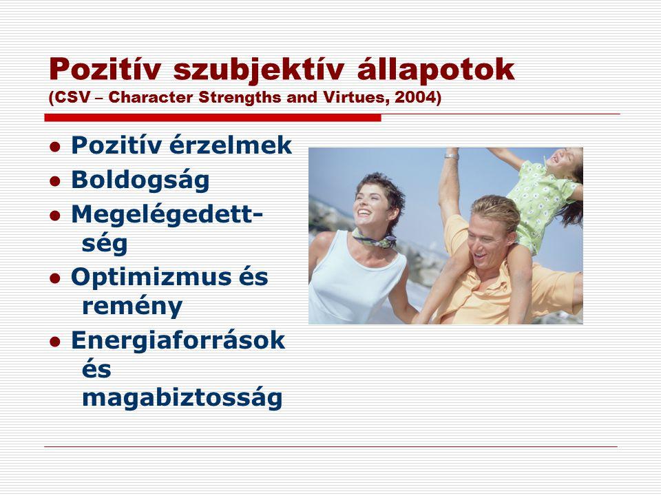 Pozitív szubjektív állapotok (CSV – Character Strengths and Virtues, 2004)