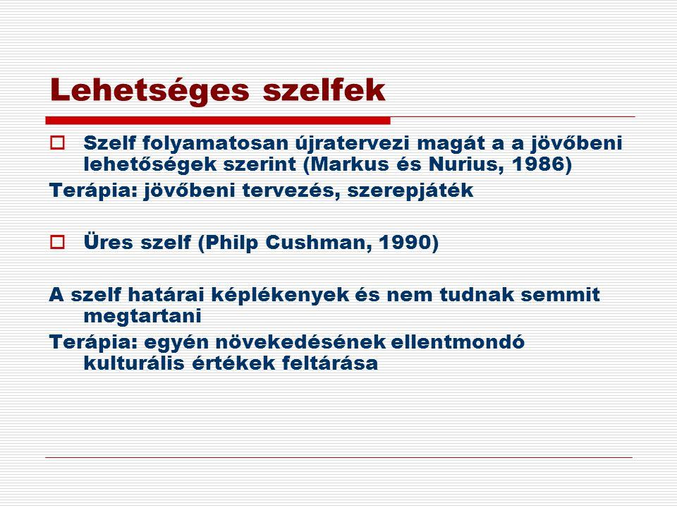 Lehetséges szelfek Szelf folyamatosan újratervezi magát a a jövőbeni lehetőségek szerint (Markus és Nurius, 1986)