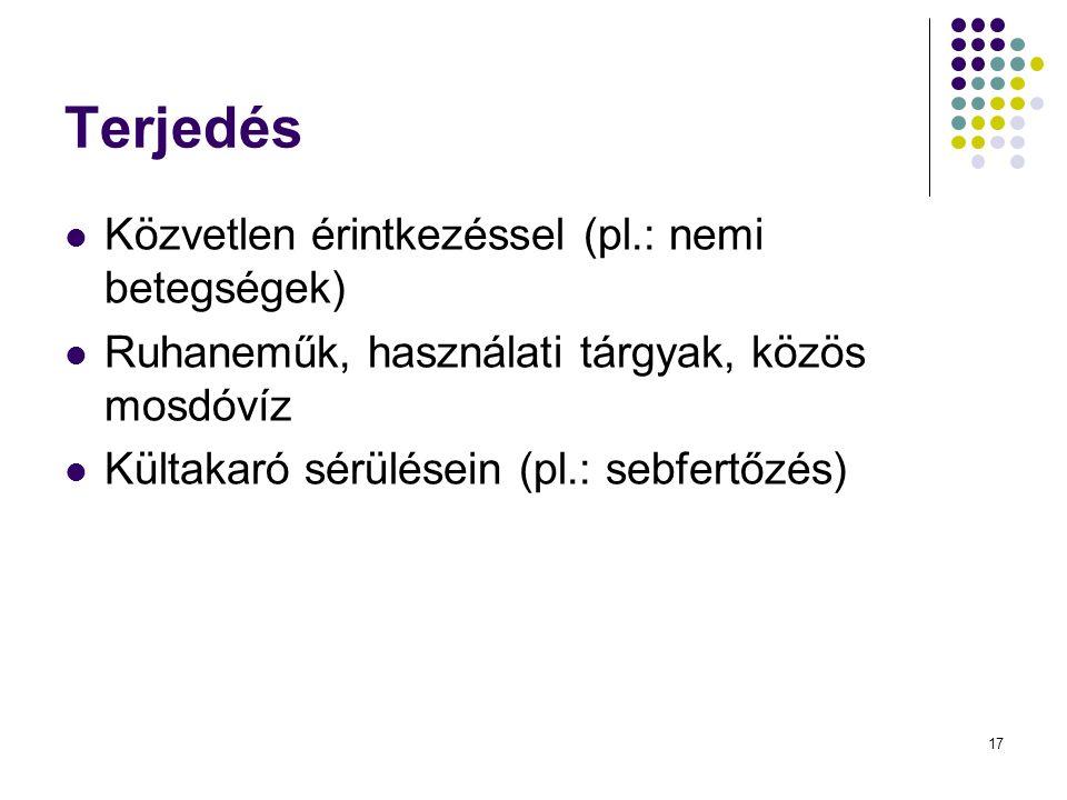 Terjedés Közvetlen érintkezéssel (pl.: nemi betegségek)
