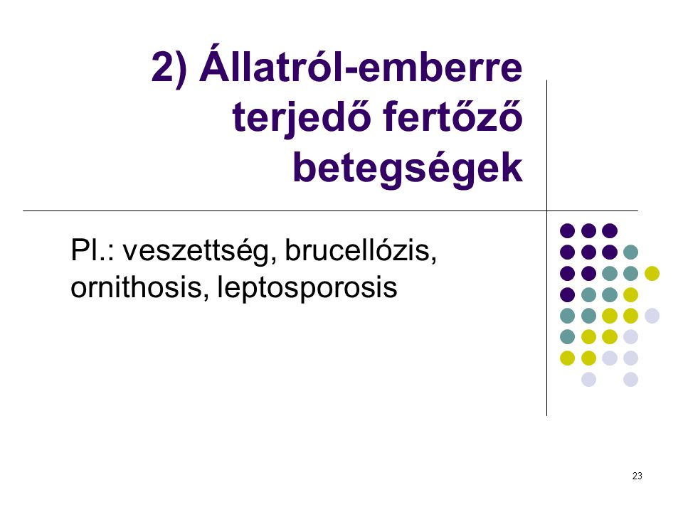 2) Állatról-emberre terjedő fertőző betegségek