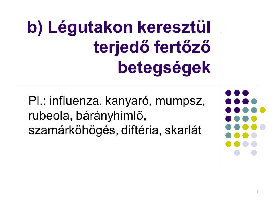 b) Légutakon keresztül terjedő fertőző betegségek