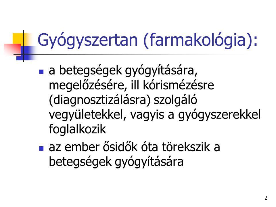Gyógyszertan (farmakológia):