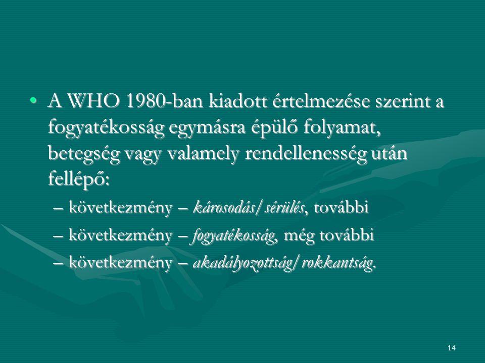 A WHO 1980-ban kiadott értelmezése szerint a fogyatékosság egymásra épülő folyamat, betegség vagy valamely rendellenesség után fellépő: