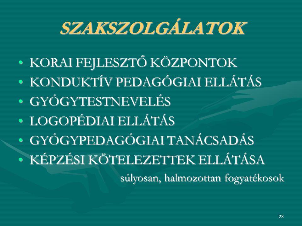 SZAKSZOLGÁLATOK KORAI FEJLESZTŐ KÖZPONTOK KONDUKTÍV PEDAGÓGIAI ELLÁTÁS