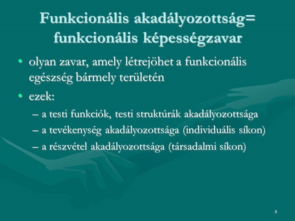 Funkcionális akadályozottság= funkcionális képességzavar