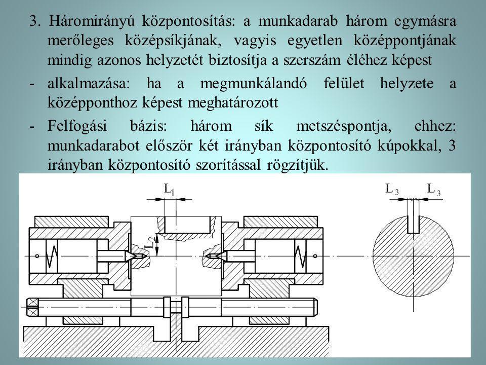 3. Háromirányú központosítás: a munkadarab három egymásra merőleges középsíkjának, vagyis egyetlen középpontjának mindig azonos helyzetét biztosítja a szerszám éléhez képest