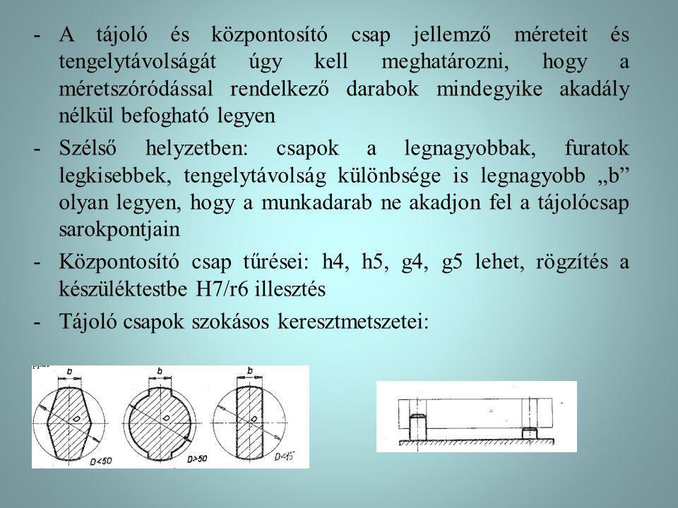 A tájoló és központosító csap jellemző méreteit és tengelytávolságát úgy kell meghatározni, hogy a méretszóródással rendelkező darabok mindegyike akadály nélkül befogható legyen