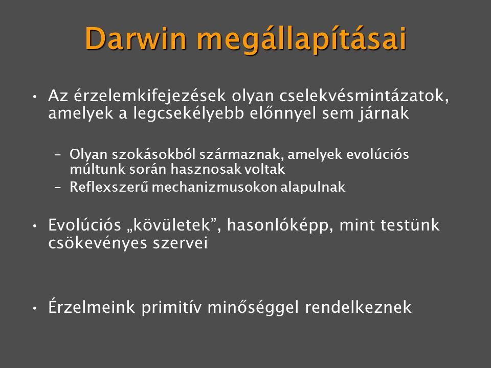Darwin megállapításai
