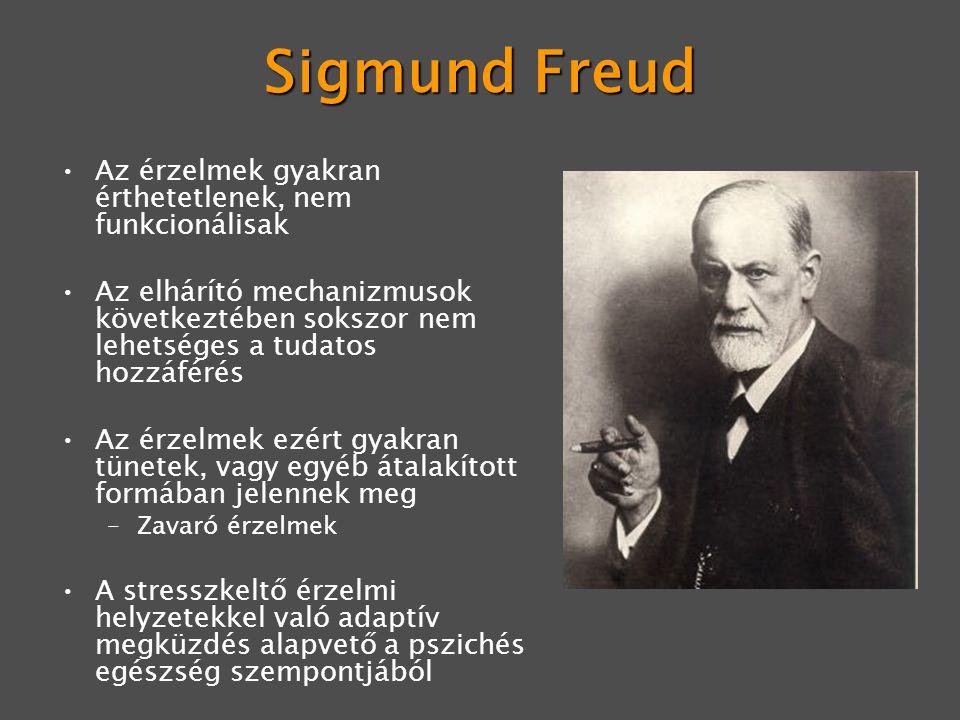 Sigmund Freud Az érzelmek gyakran érthetetlenek, nem funkcionálisak