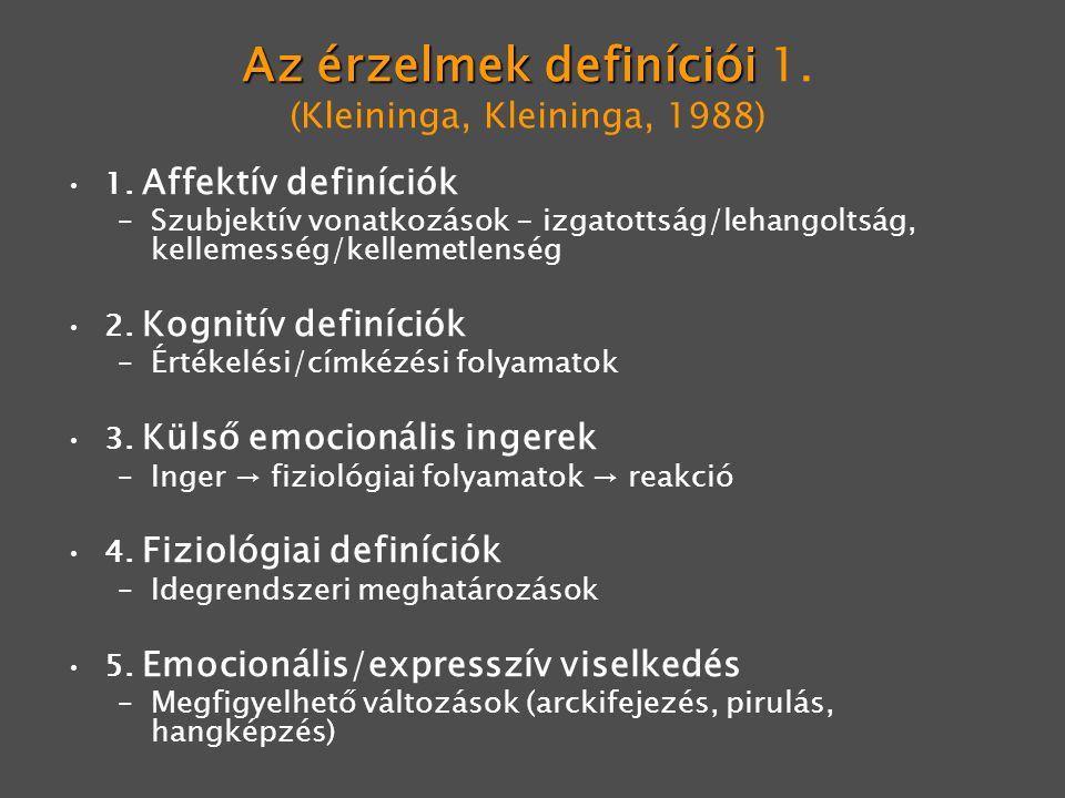 Az érzelmek definíciói 1. (Kleininga, Kleininga, 1988)