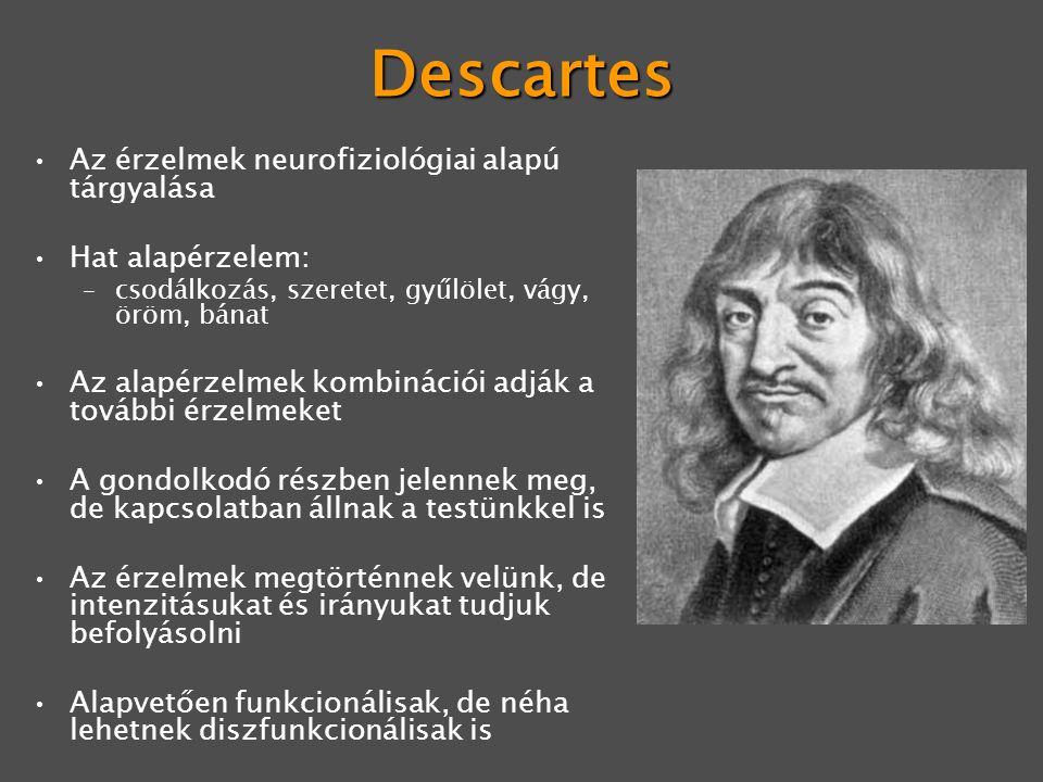 Descartes Az érzelmek neurofiziológiai alapú tárgyalása