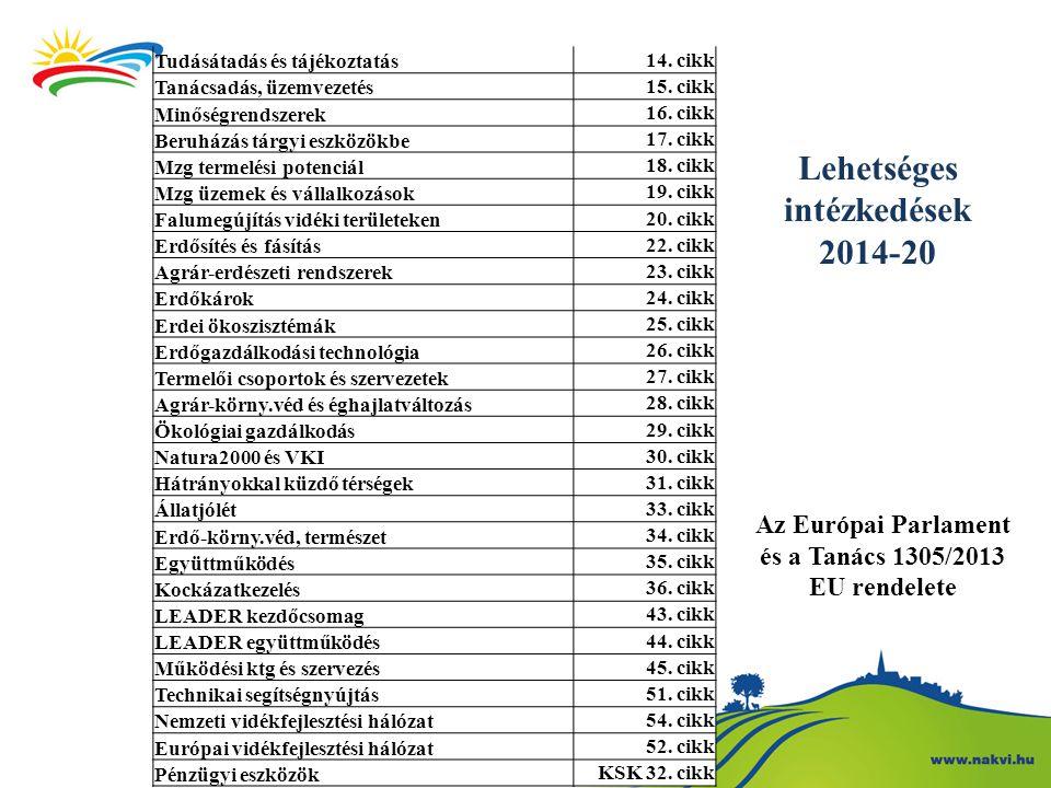 Lehetséges intézkedések 2014-20