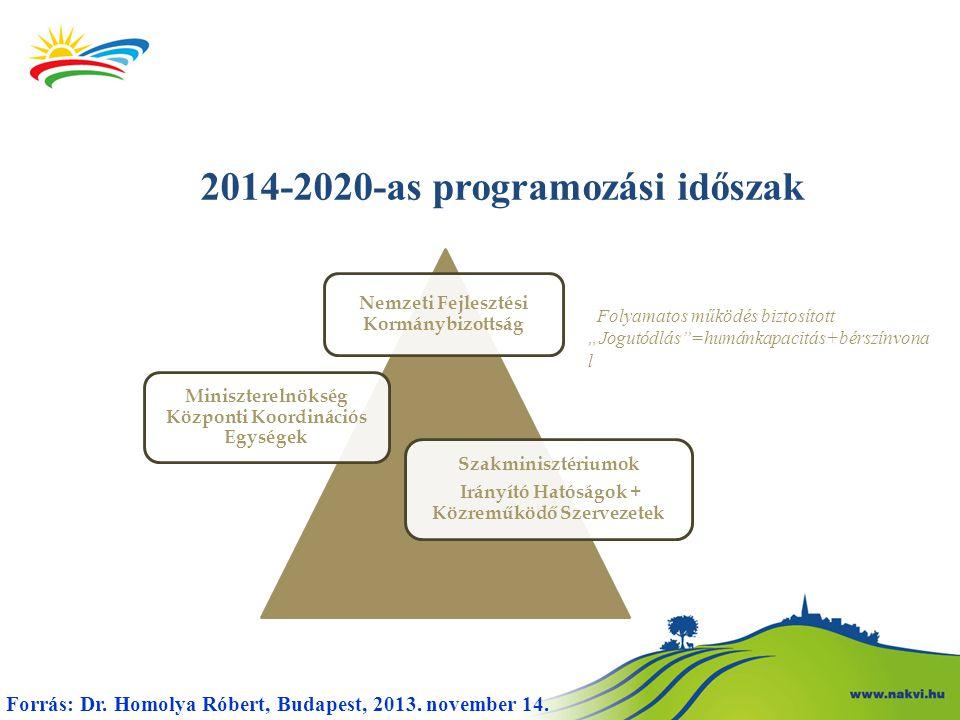 2014-2020-as programozási időszak