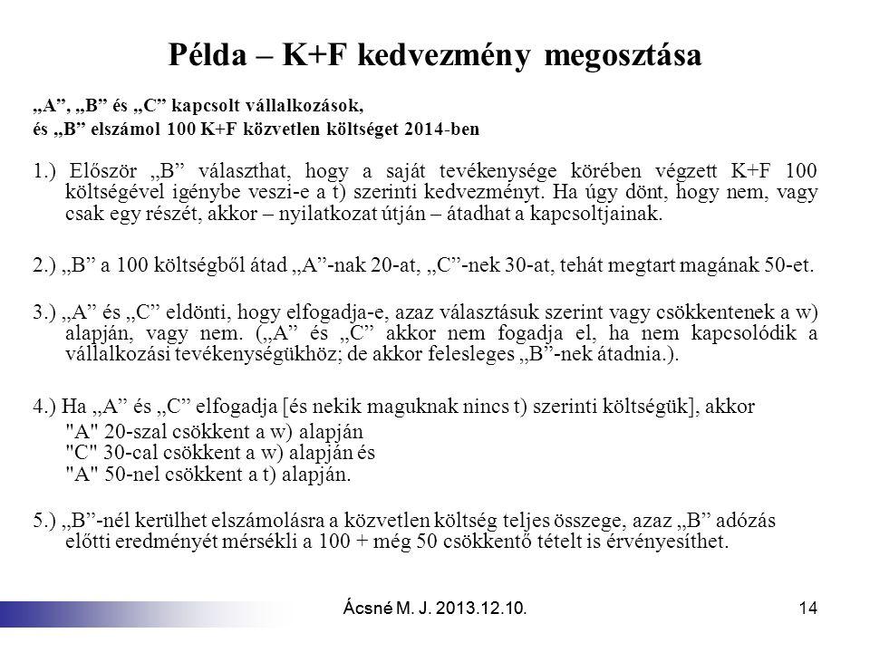Példa – K+F kedvezmény megosztása