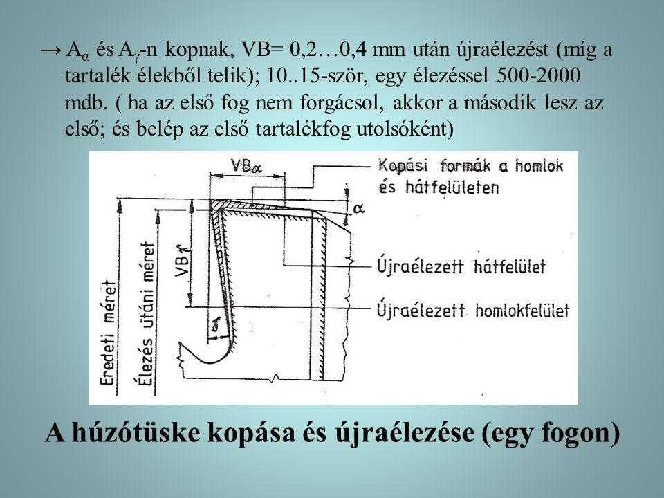 A húzótüske kopása és újraélezése (egy fogon)