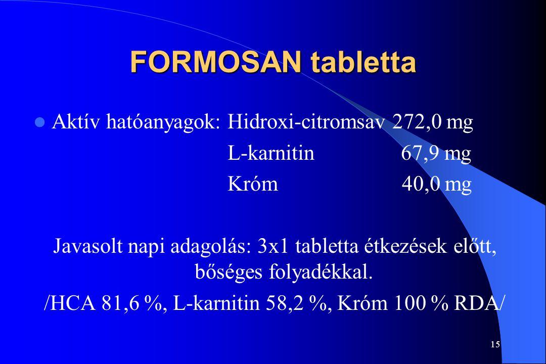 /HCA 81,6 %, L-karnitin 58,2 %, Króm 100 % RDA/